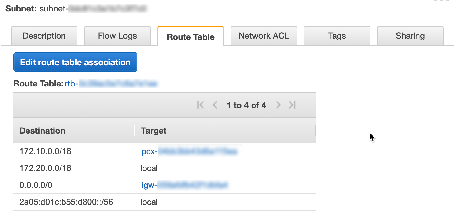 Nutanix Clusters on AWS - Route Table