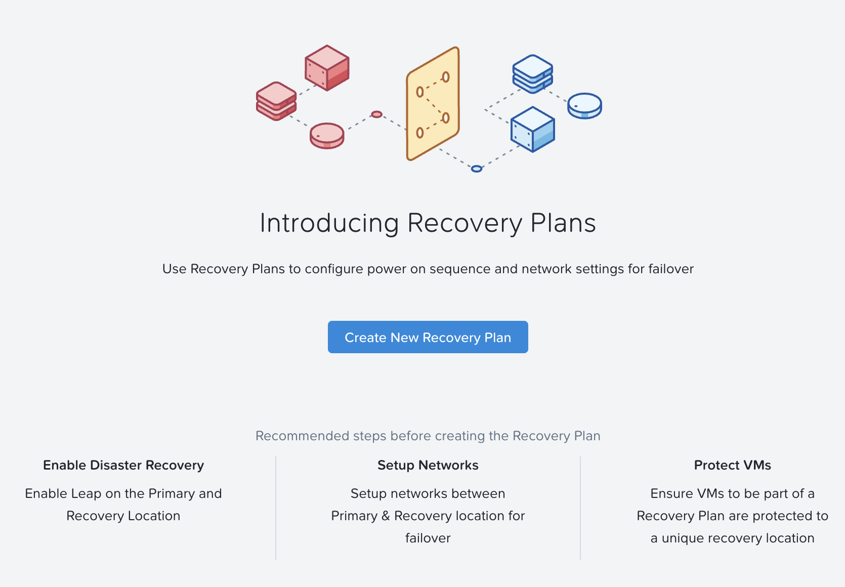 Leap - Create Recovery Plan